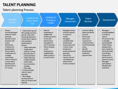 Talent Planning PPT Slide 8