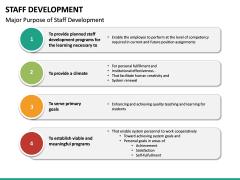 Staff Development PPT Slide 21