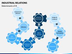 Industrial Relations PPT Slide 11