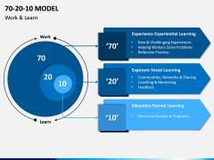 70 20 10 Model PPT Slide 10