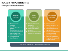 Roles and Responsibilities PPT Slide 27