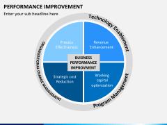 Performance Improvement PPT Slide 1