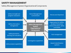 Safety management PPT slide 10