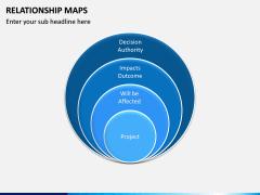 Relationship Maps PPT Slide 7