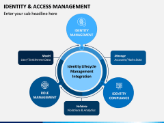 Identity and Access Management PPT Slide 2