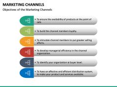 Marketing Channels PPT slide 25