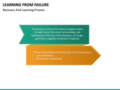 Learning from Failure PPT Slide 23