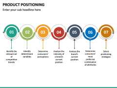Product Positioning PPT Slide 28