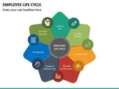 Employee Life Cycle PPT Slide 23