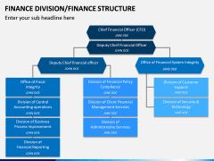 Finance Division PPT Slide 4