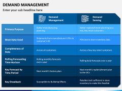 Demand Management PPT Slide 13