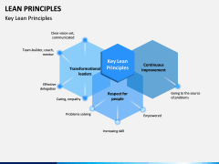 Lean Principles PPT slide 4