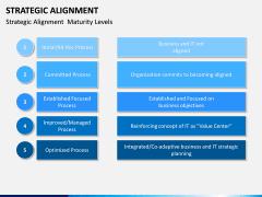 Strategic Alignment PPT Slide 6