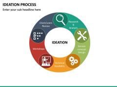 Ideation Process PPT Slide 15