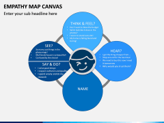Empathy Map Canvas PPT Slide 6