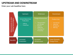 Upstream and Downstream PPT Slide 17