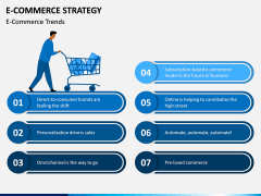 eCommerce Strategy PPT Slide 6