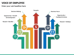 Voice of Employee PPT Slide 31