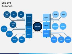 DevOps PPT Slide 13
