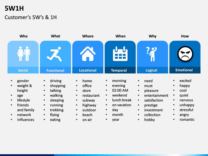 5w1h model powerpoint template