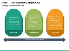 Short Term and Long Term Plan PPT Slide 32