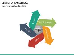 Center of Excellence PPT Slide 25
