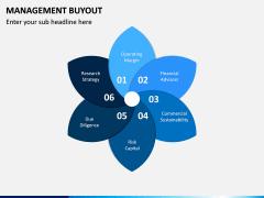Management Buyout PPT Slide 4