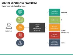 Digital Experience Platform PPT Slide 23