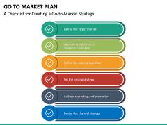 Go To Market Plan (GTM Plan) PPT Slide 41