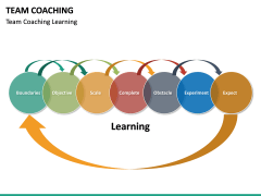 Team Coaching PPT slide 32