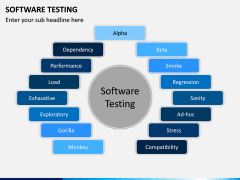Software Testing PPT Slide 5