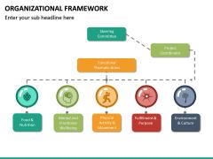 Organizational Framework PPT Slide 18