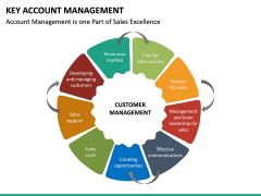 Key Account Management PPT Slide 38