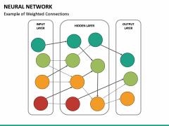 Neural Network PPT Slide 21