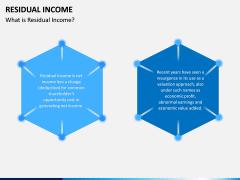 Residual Income PPT Slide 2