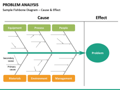 Problem Analysis PPT slide 24