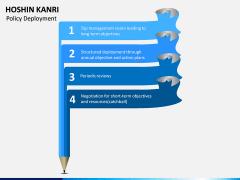 Hoshin Kanri PPT Slide 2