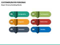Buyer persona PPT slide 28