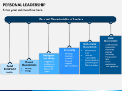 Personal Leadership PPT Slide 7