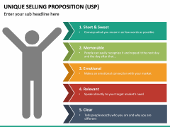 Unique Selling Proposition (USP) PPT slide 24