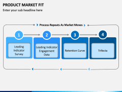 Product Market Fit PPT slide 9