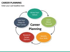 Career Planning PPT Slide 19