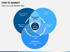 Time to Market PPT Slide 1