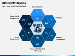 Core Competencies PPT Slide 5