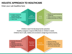 Holistic Approach to Healthcare PPT Slide 14