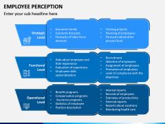 Employee Perception PPT Slide 5