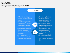Six sigma ppt slide 15