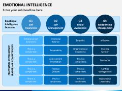 Emotional Intelligence PPT Slide 8