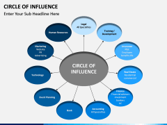 Circle of influence PPT slide 1