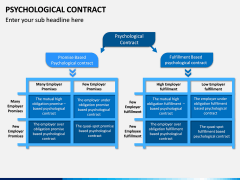 Psychological Contract PPT Slide 10